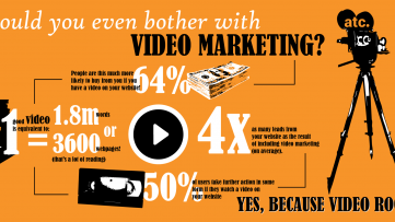 Video Marketing Services: An Essential Internet Marketing Tool