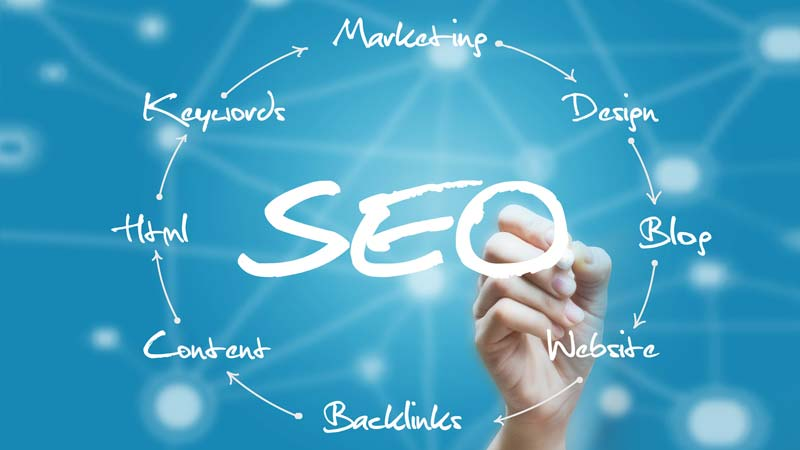 Search Engine Optimization (SEO) at The Logic Box